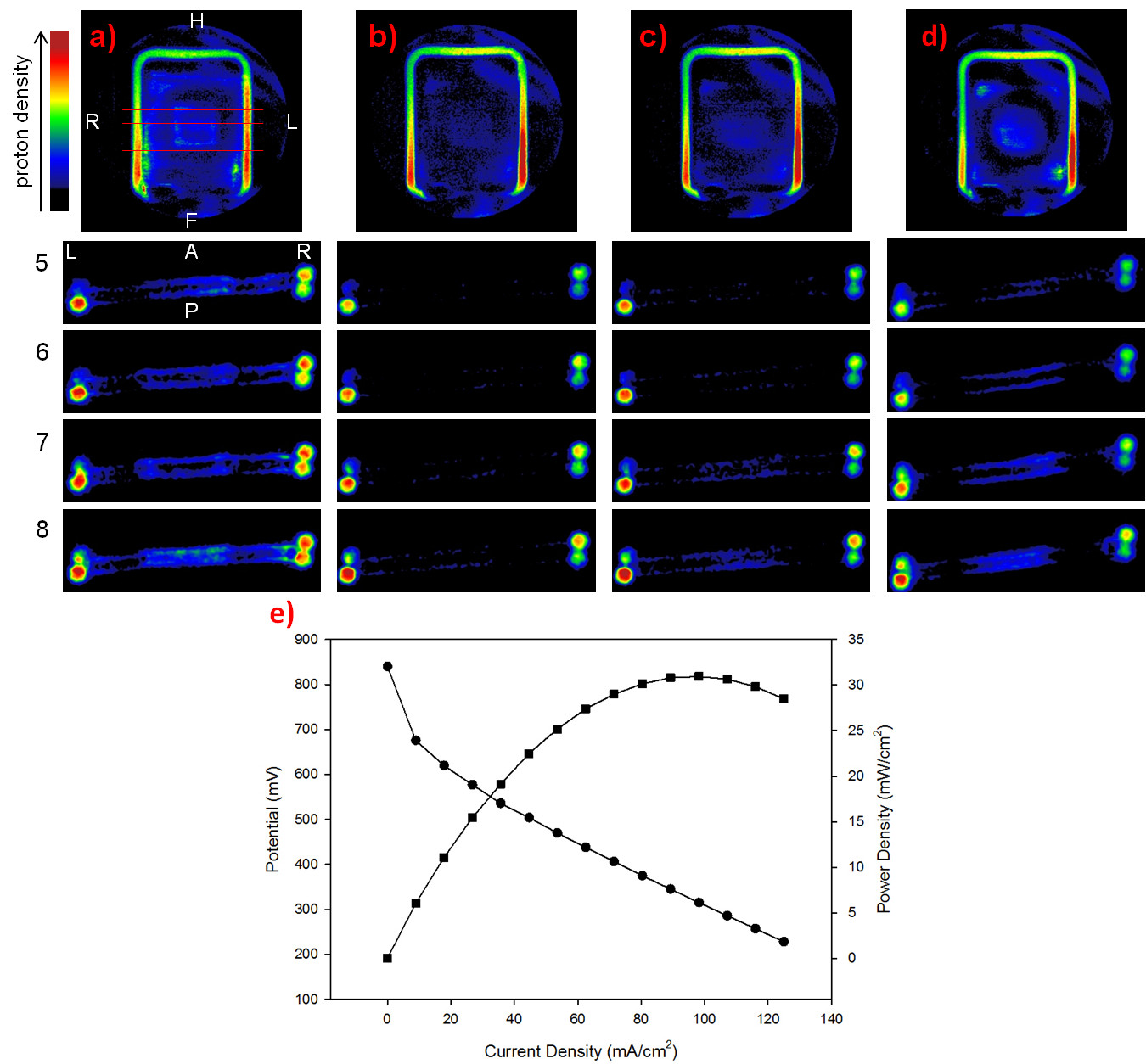 Functional microimages under operando conditions of a polybenzimidazole membrane during working in fuel cell