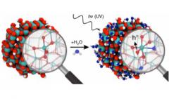 Adsorbed water on TiO₂ spherical nanoparticles